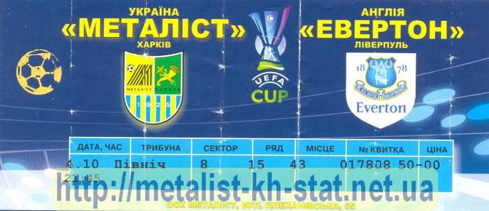 [Изображение: 2007-Everton-700x302.jpg]